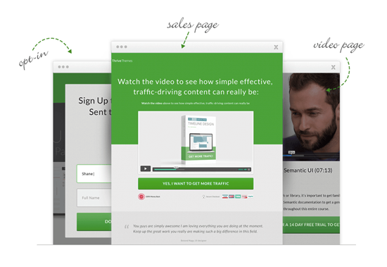 sales-landing-pages